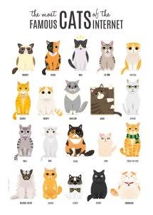 Famous Internet Cats by NuroNuro (Nurit Benchetrit). http://www.boredpanda.com/famous-internet-cats-illustrations-nuro-nuro/